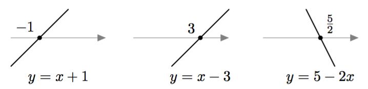 kuinka tehdä neliömetri merkki