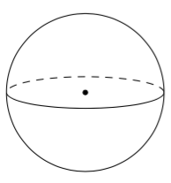 MAA3 - Geometria