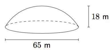 katon neliöiden laskeminen