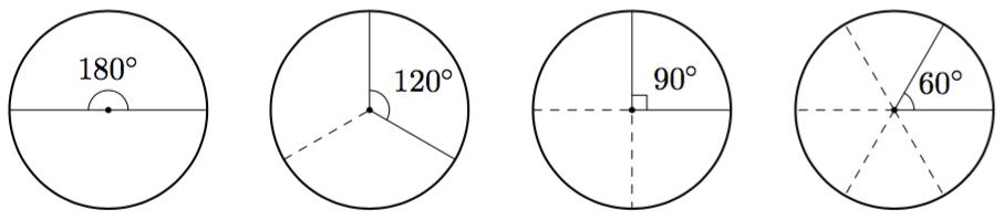 pisteen etäisyys ympyrän kehästä