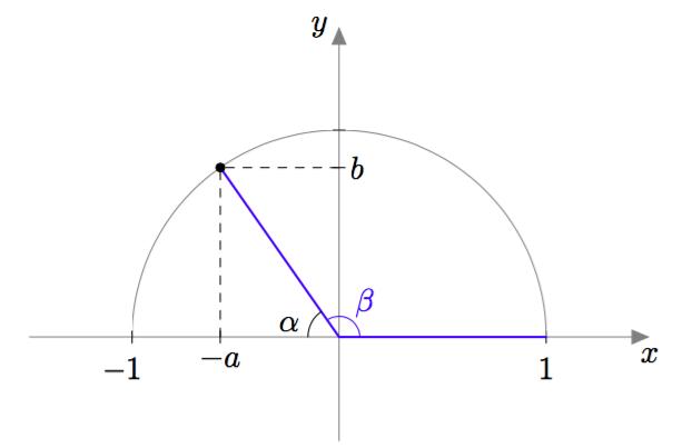 miten saadaan neliömetrin merkki