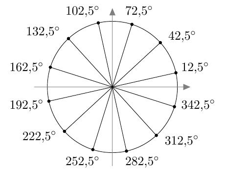 pitkä matematiikka 12 ratkaisut